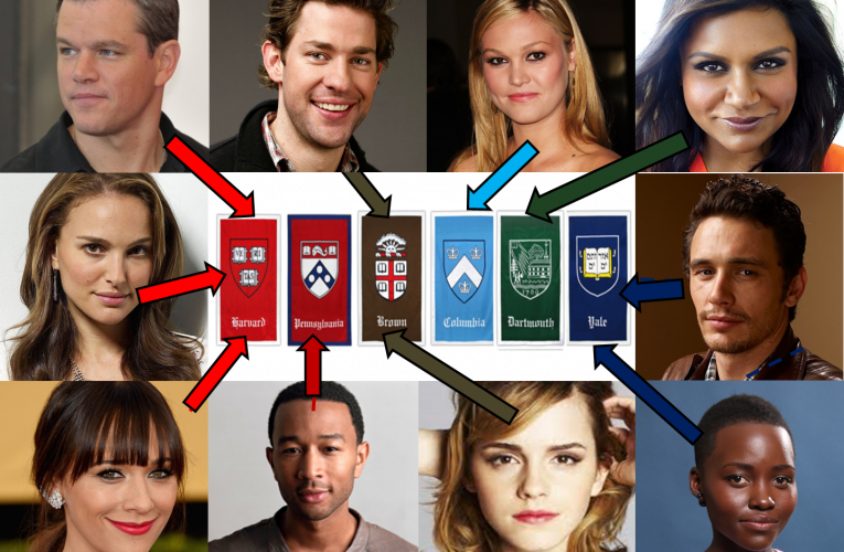 You Probably Never Knew These Celebrities Went to Ivy League Schools…