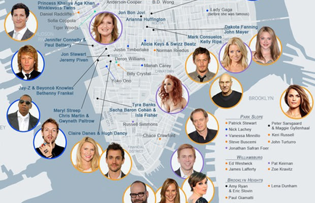Where do celebrities live